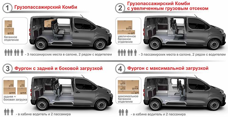 Новый Peugeot Expert Profi Transformer 2в1 с багажным разделителем грузопассажирский автомобиль 6 мест