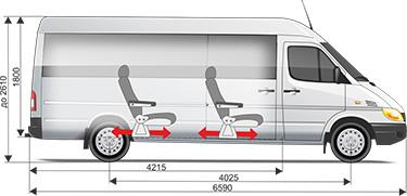 Mercedes-Benz Sprinter Classic Corporate Minibus пассажирский микроавтобус 9 мест габаритные размеры