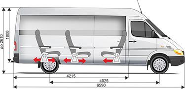 Mercedes-Benz Sprinter Classic Minibus Express микроавтобус удлиненный кузов габаритные размеры