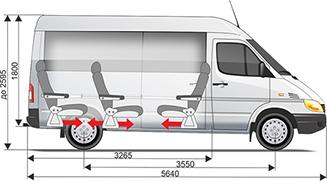 Mercedes-Benz Sprinter Classic Minibus Express средний кузов габаритные размеры