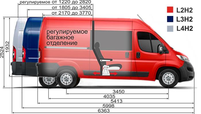 Грузопассажирский микроавтобус Peugeot Boxer Profi Transformer 2 in 1 с салоном трансформером RIVIERA габаритные размеры