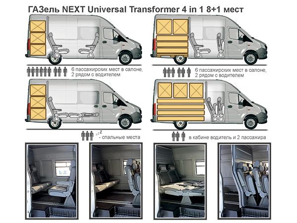 газель Next Universal Transformer 4in1 средняя база